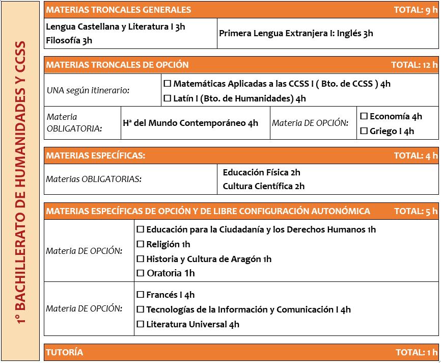 1º BTO humanidades y CCSS