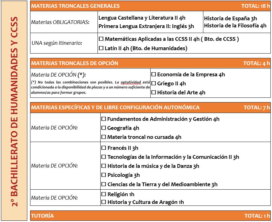 2º BTO humanidades y CCSS
