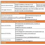 2º Bachillerato Humanidades