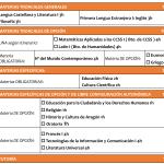 1º Bachillerato Humanidades y CC.SS